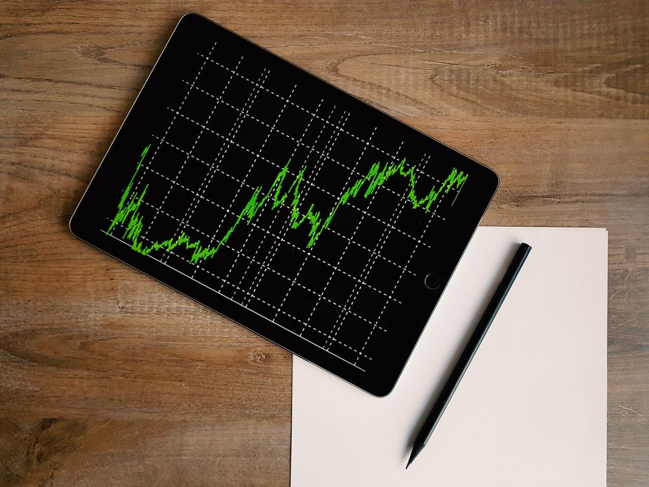 Börsläget just nu och olika branschindex – del 1.